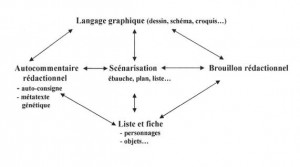 espace_de_llenseignant
